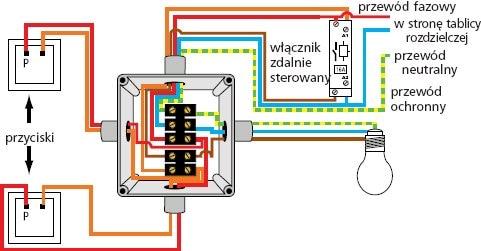 Prowadzenie I Podłączenie Obwodu Elektrycznego Porady