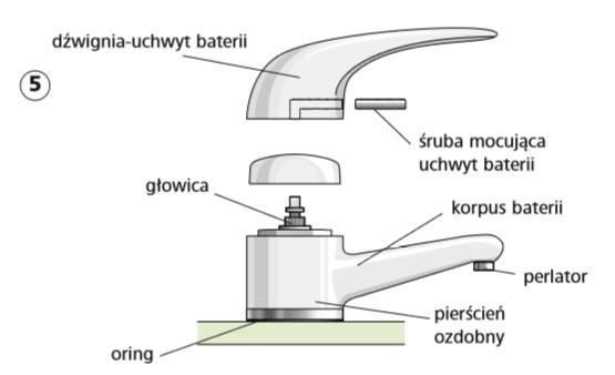 Bateria Kuchenna Naprawa.Bateria Mieszajaca Montaz I Naprawa Porady Leroy Merlin