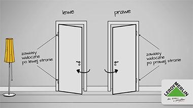 Drzwi prawe i lewe