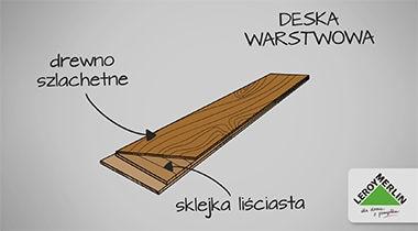 Deski warstwowe